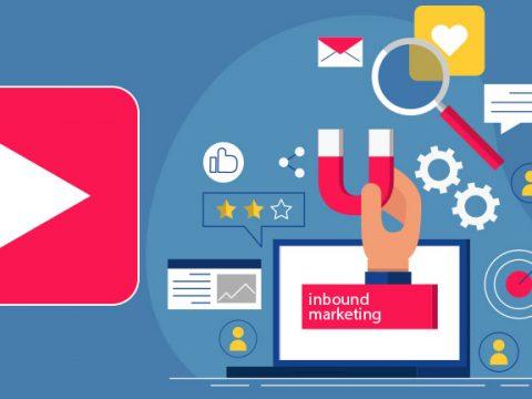 inbound marketing with explainer video